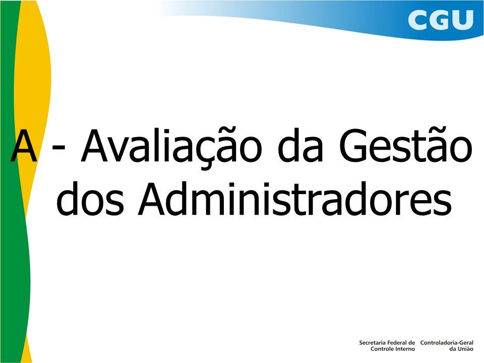 4.Monitoramento Sumário-Executivo Resumo do RAc Cliente: Alta Administração 1.