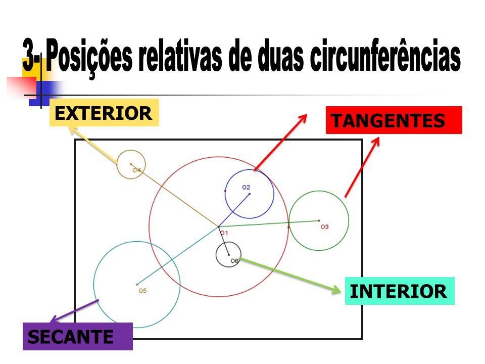 TANGENTES INTERIOR EXTERIOR SECANTE