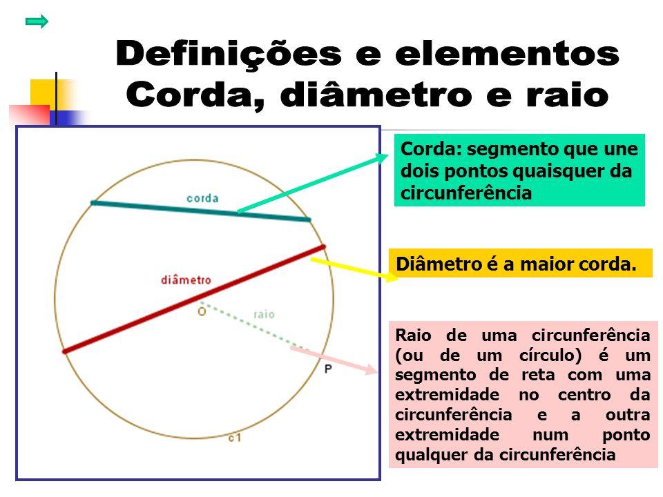 Corda: segmento que une dois pontos quaisquer da circunferência Diâmetro é a maior corda. Raio de uma circunferência (ou de um círculo) é um segmento