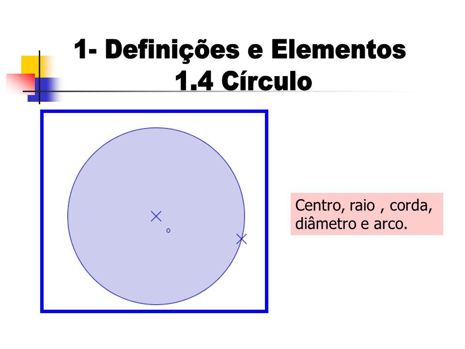 Centro, raio, corda, diâmetro e arco.