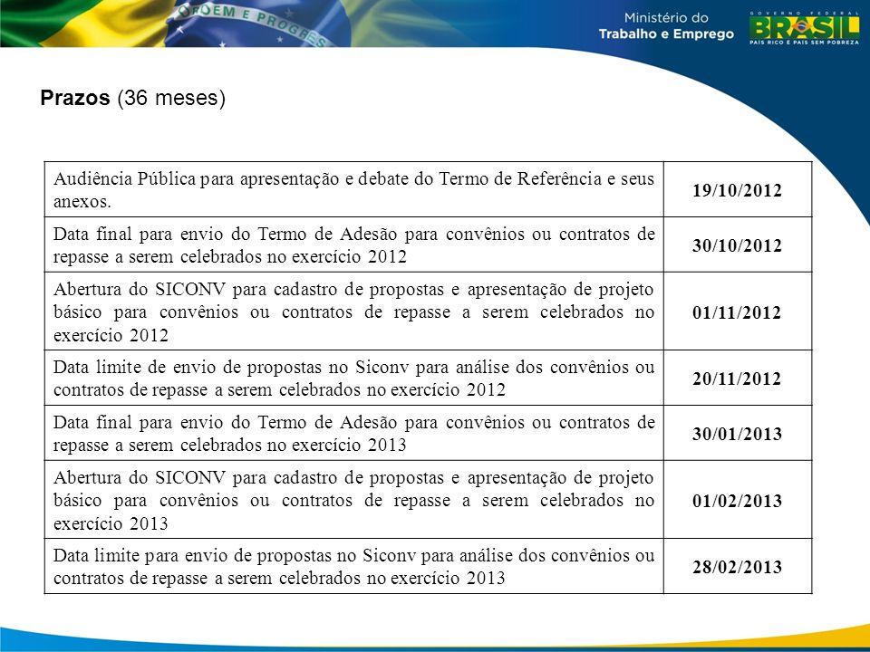 Prazos (36 meses) Audiência Pública para apresentação e debate do Termo de Referência e seus anexos. 19/10/2012 Data final para envio do Termo de Ades
