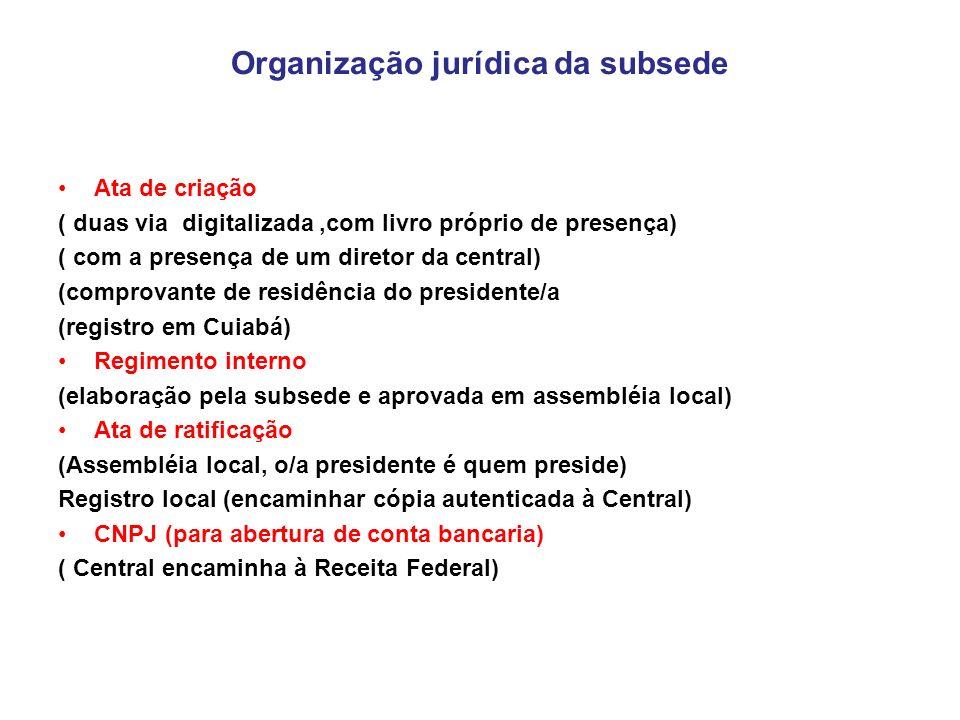 Organização jurídica da subsede Ata de criação ( duas via digitalizada,com livro próprio de presença) ( com a presença de um diretor da central) (comp