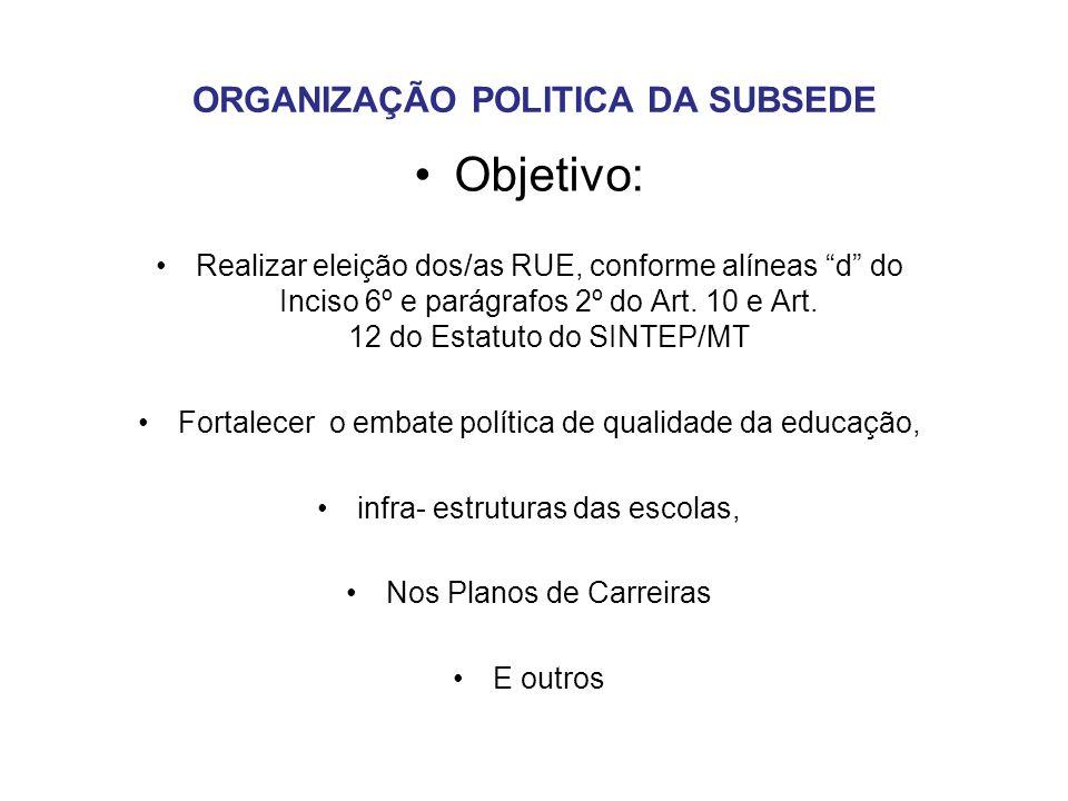 ORGANIZAÇÃO POLITICA DA SUBSEDE Objetivo: Realizar eleição dos/as RUE, conforme alíneas d do Inciso 6º e parágrafos 2º do Art. 10 e Art. 12 do Estatut