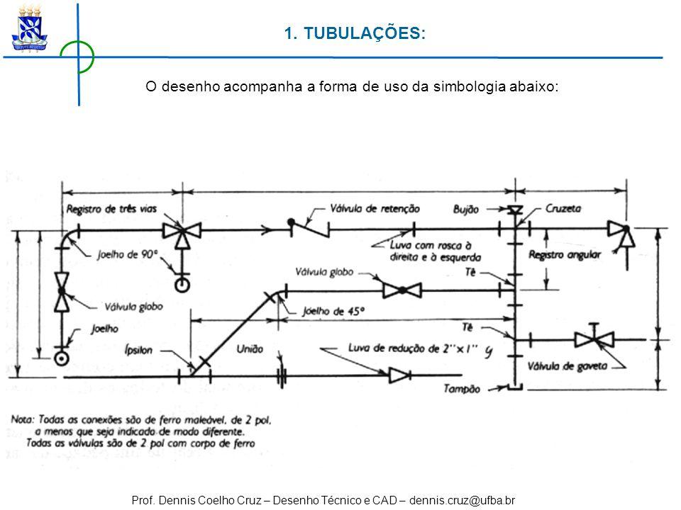 Prof. Dennis Coelho Cruz – Desenho Técnico e CAD – dennis.cruz@ufba.br O desenho acompanha a forma de uso da simbologia abaixo: 1. TUBULAÇÕES: