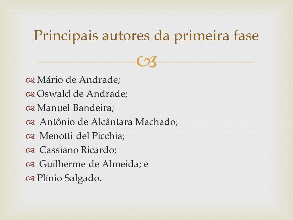 Mário de Andrade; Oswald de Andrade; Manuel Bandeira; Antônio de Alcântara Machado; Menotti del Picchia; Cassiano Ricardo; Guilherme de Almeida; e Plí