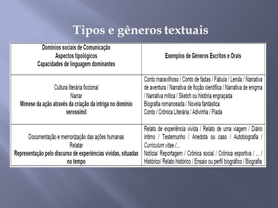 Tipos e gêneros textuais