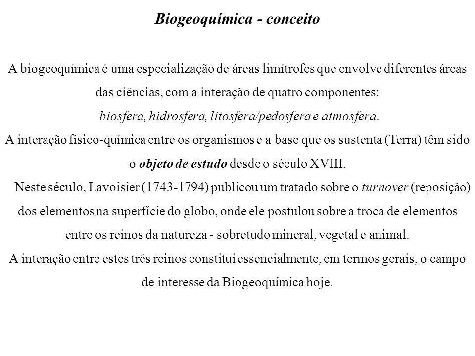 Biogeoquímica - conceito A biogeoquímica é uma especialização de áreas limítrofes que envolve diferentes áreas das ciências, com a interação de quatro