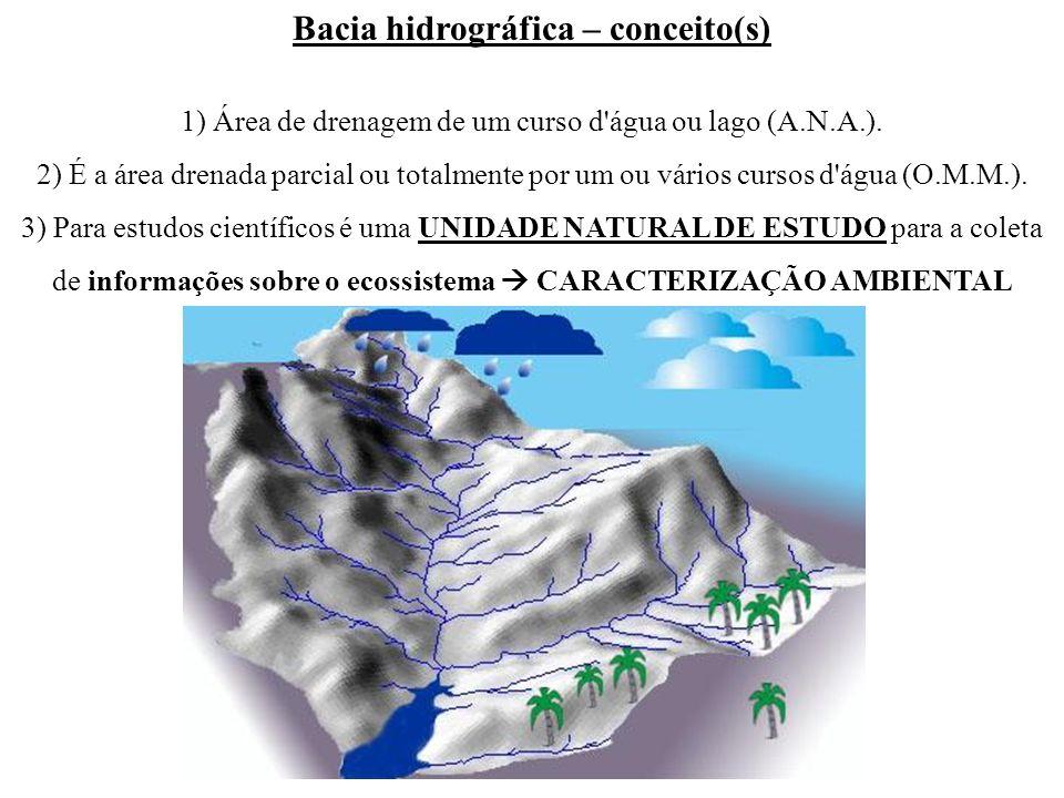 Bacia hidrográfica – conceito(s) 1) Área de drenagem de um curso d'água ou lago (A.N.A.). 2) É a área drenada parcial ou totalmente por um ou vários c