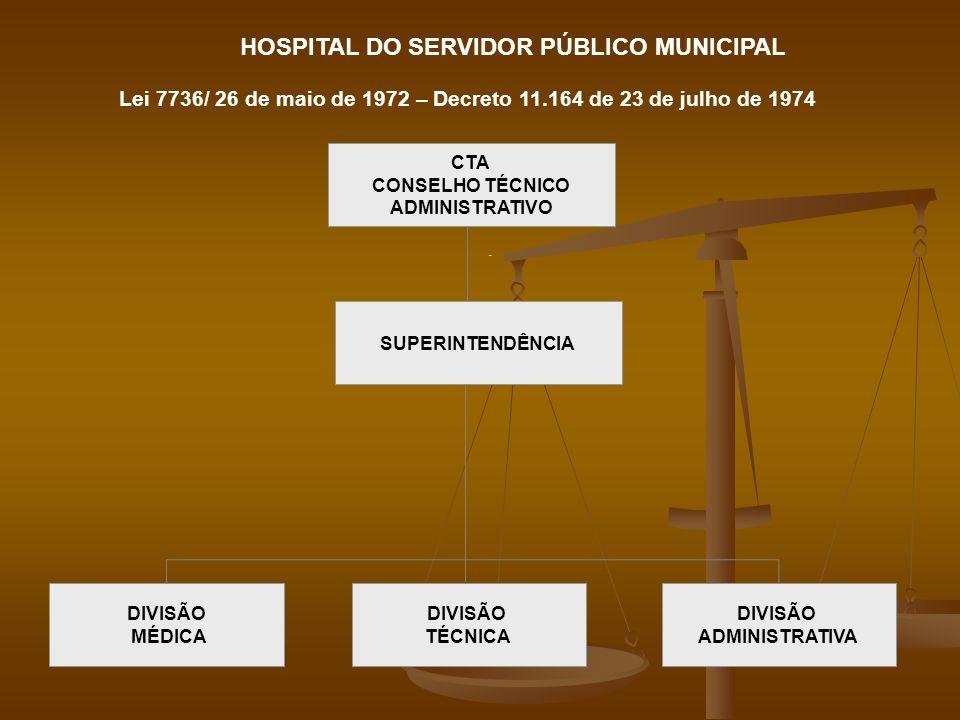 HOSPITAL DO SERVIDOR PÚBLICO MUNICIPAL Lei 7736/ 26 de maio de 1972 – Decreto 11.164 de 23 de julho de 1974 - CTA CONSELHO TÉCNICO ADMINISTRATIVO SUPE