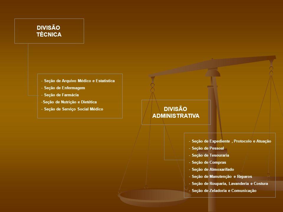 - Seção de Expediente, Protocolo e Atuação - Seção de Pessoal - Seção de Tesouraria - Seção de Compras - Seção de Almoxarifado - Seção de Manutenção e