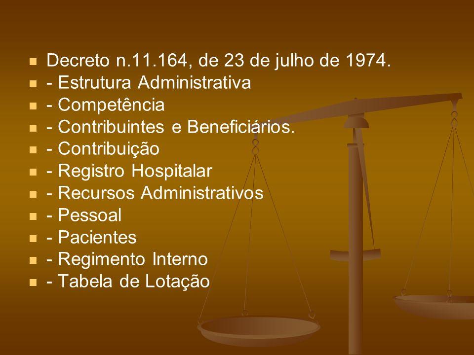 Decreto n.11.164, de 23 de julho de 1974. - Estrutura Administrativa - Competência - Contribuintes e Beneficiários. - Contribuição - Registro Hospital