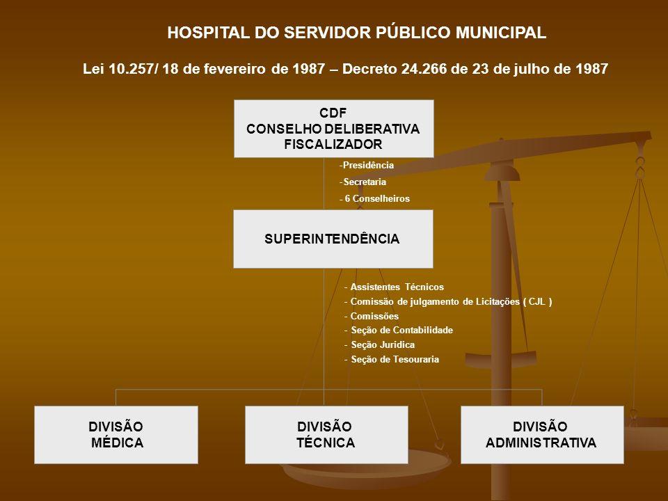 HOSPITAL DO SERVIDOR PÚBLICO MUNICIPAL Lei 10.257/ 18 de fevereiro de 1987 – Decreto 24.266 de 23 de julho de 1987 -Presidência -Secretaria - 6 Consel