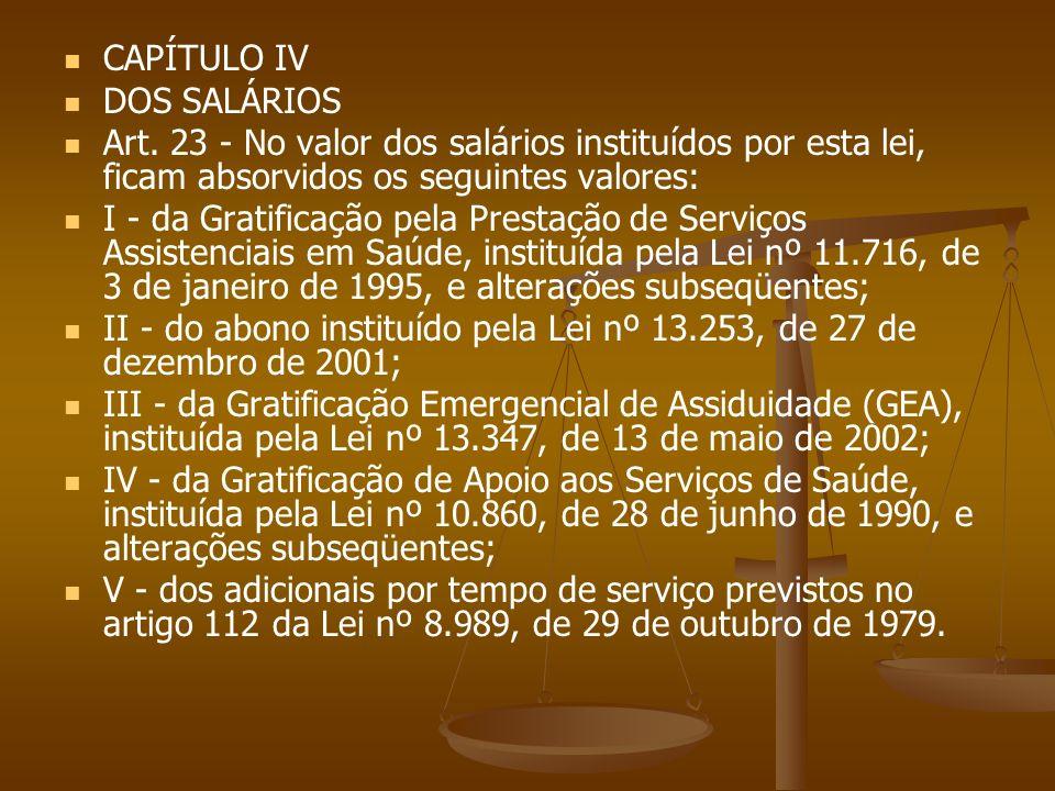 CAPÍTULO IV DOS SALÁRIOS Art. 23 - No valor dos salários instituídos por esta lei, ficam absorvidos os seguintes valores: I - da Gratificação pela Pre