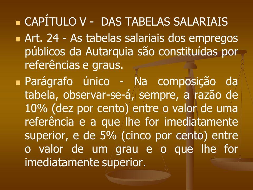 CAPÍTULO V - DAS TABELAS SALARIAIS Art. 24 - As tabelas salariais dos empregos públicos da Autarquia são constituídas por referências e graus. Parágra