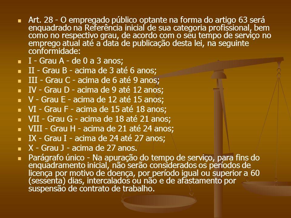 Art. 28 - O empregado público optante na forma do artigo 63 será enquadrado na Referência inicial de sua categoria profissional, bem como no respectiv
