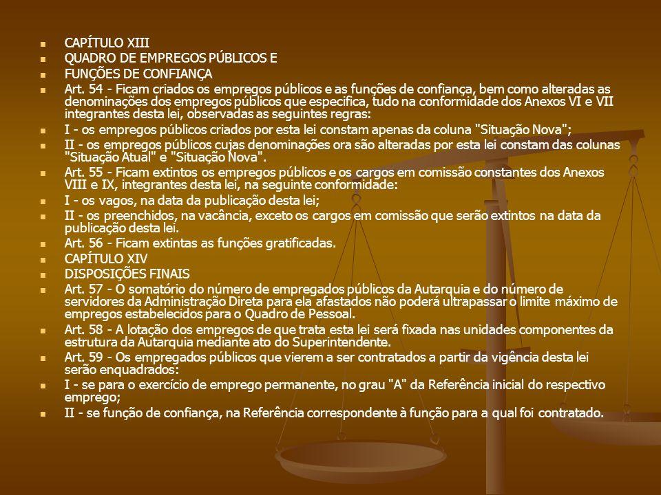 CAPÍTULO XIII QUADRO DE EMPREGOS PÚBLICOS E FUNÇÕES DE CONFIANÇA Art. 54 - Ficam criados os empregos públicos e as funções de confiança, bem como alte