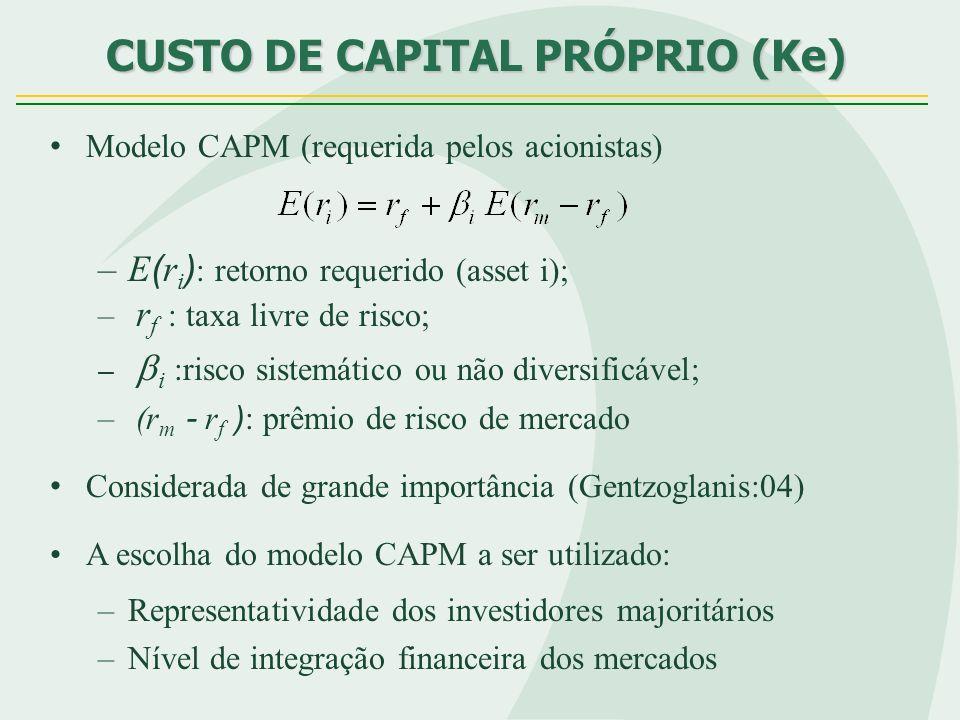 CUSTO DE CAPITAL PRÓPRIO (Ke) Modelo CAPM (requerida pelos acionistas) –E ( r i ) : retorno requerido (asset i); – r f : taxa livre de risco; – i :ris