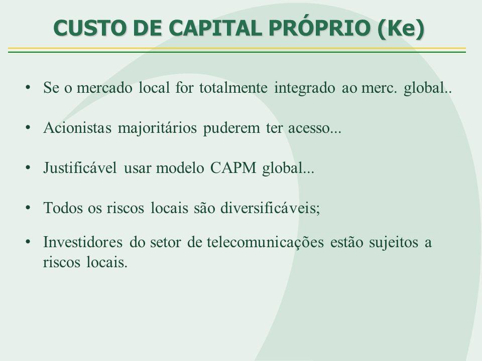 CUSTO DE CAPITAL PRÓPRIO (Ke) Se o mercado local for totalmente integrado ao merc. global.. Acionistas majoritários puderem ter acesso... Justificável