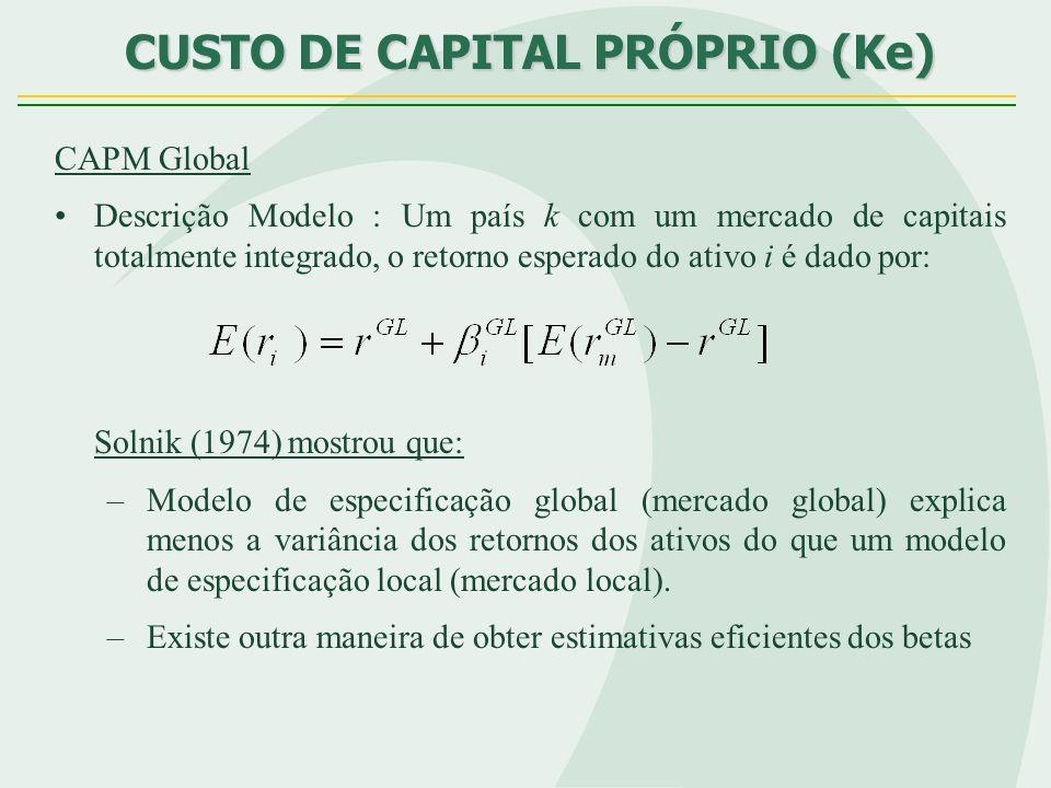 CUSTO DE CAPITAL PRÓPRIO (Ke) CAPM Global Descrição Modelo : Um país k com um mercado de capitais totalmente integrado, o retorno esperado do ativo i