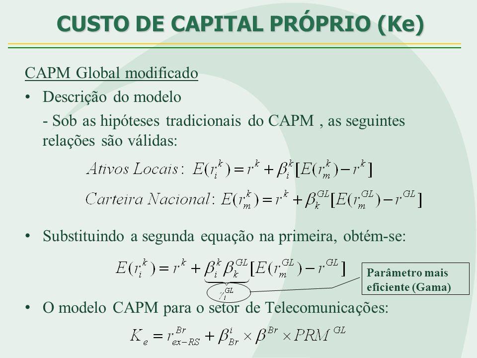 CUSTO DE CAPITAL PRÓPRIO (Ke) CAPM Global modificado Descrição do modelo - Sob as hipóteses tradicionais do CAPM, as seguintes relações são válidas: S