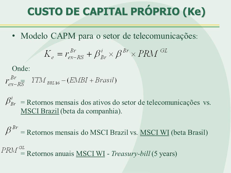 CUSTO DE CAPITAL PRÓPRIO (Ke) Modelo CAPM para o setor de telecomunicações : Onde: = = Retornos mensais dos ativos do setor de telecomunicações vs. MS