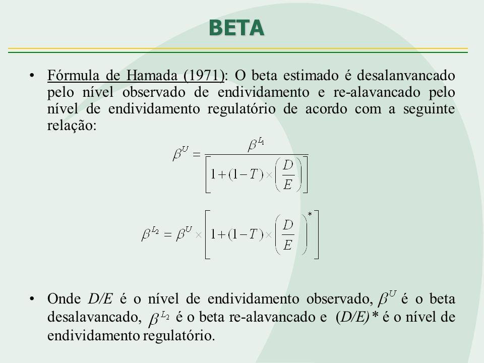BETA Fórmula de Hamada (1971): O beta estimado é desalanvancado pelo nível observado de endividamento e re-alavancado pelo nível de endividamento regu