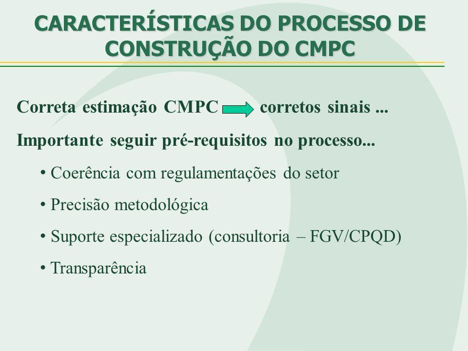 CARACTERÍSTICAS DO PROCESSO DE CONSTRUÇÃO DO CMPC Correta estimação CMPC corretos sinais... Importante seguir pré-requisitos no processo... Coerência