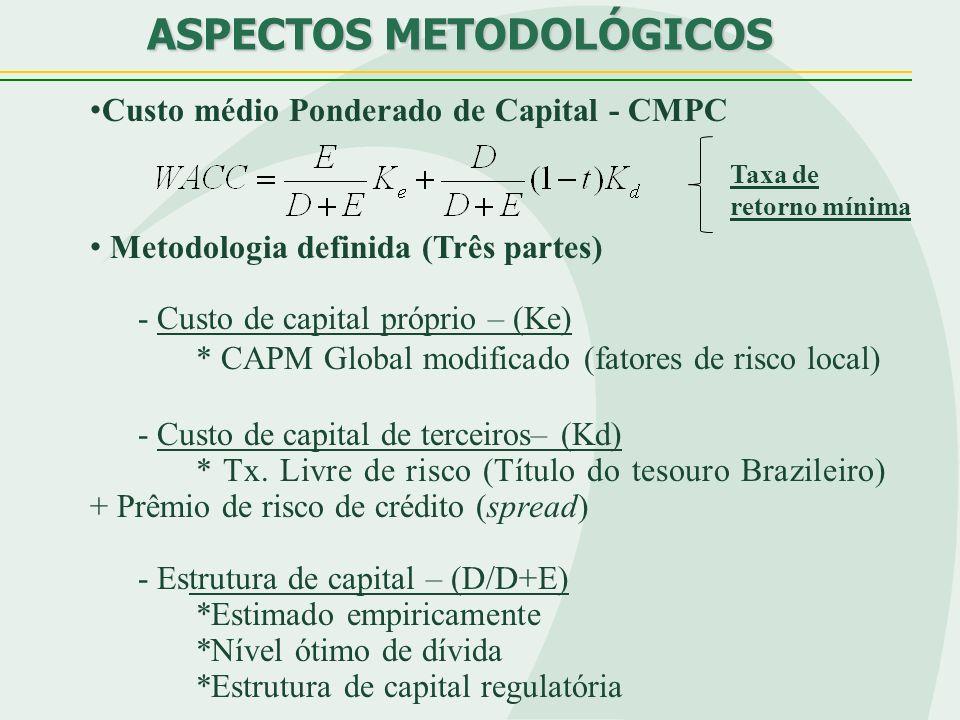 ASPECTOS METODOLÓGICOS Custo médio Ponderado de Capital - CMPC Metodologia definida (Três partes) - Custo de capital próprio – (Ke) * CAPM Global modi