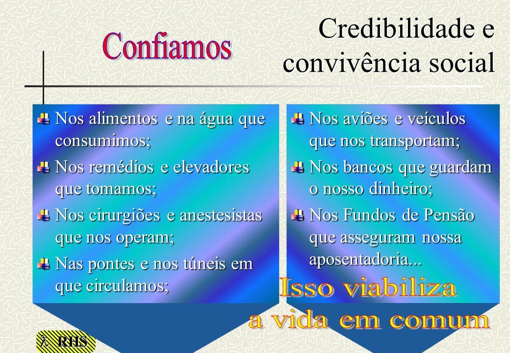 RHS Uso de informação privilegiada ou atuação em benefício próprio (conflito de interesses).