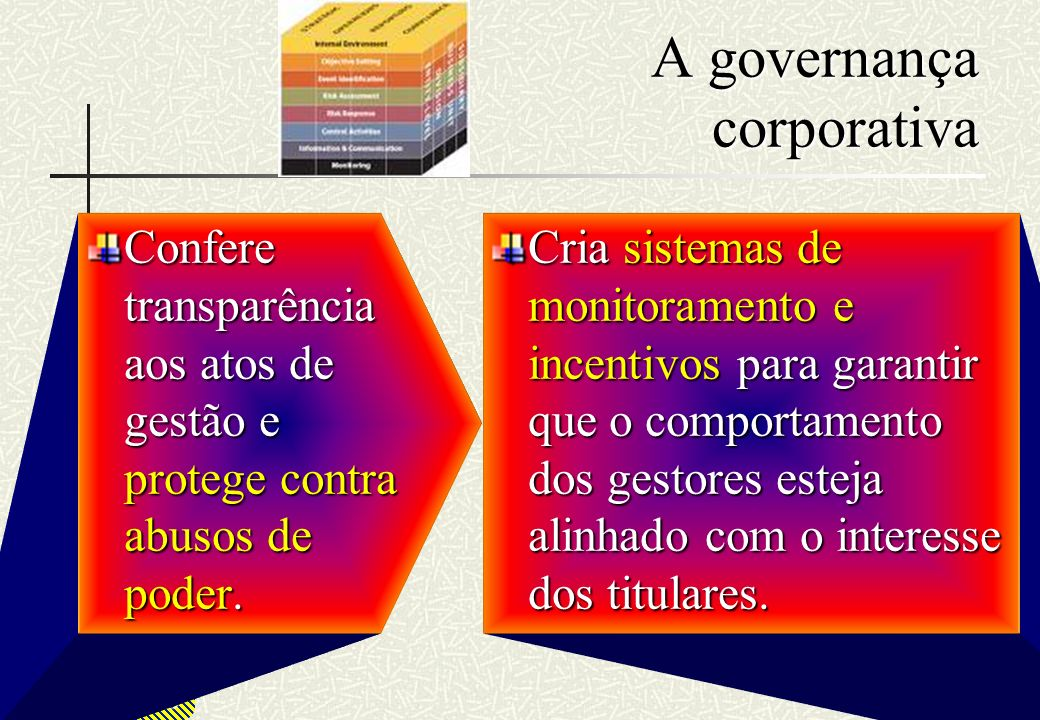 RHS A governança corporativa Confere transparência aos atos de gestão e protege contra abusos de poder. Cria sistemas de monitoramento e incentivos pa