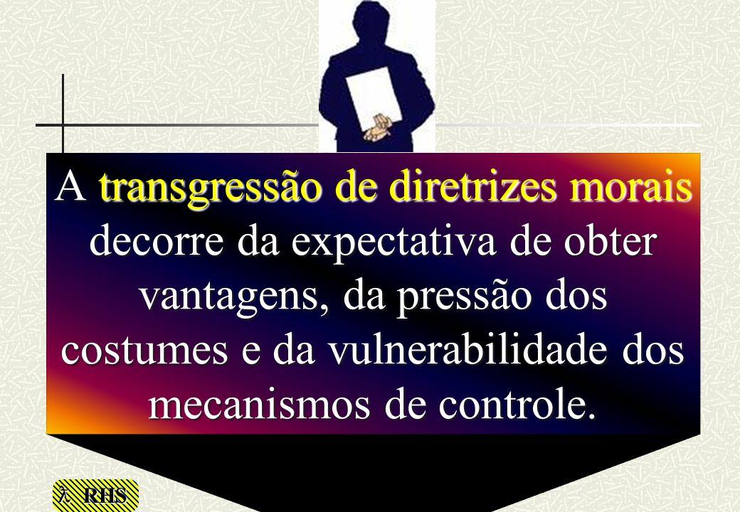 RHS A transgressão de diretrizes morais decorre da expectativa de obter vantagens, da pressão dos costumes e da vulnerabilidade dos mecanismos de cont
