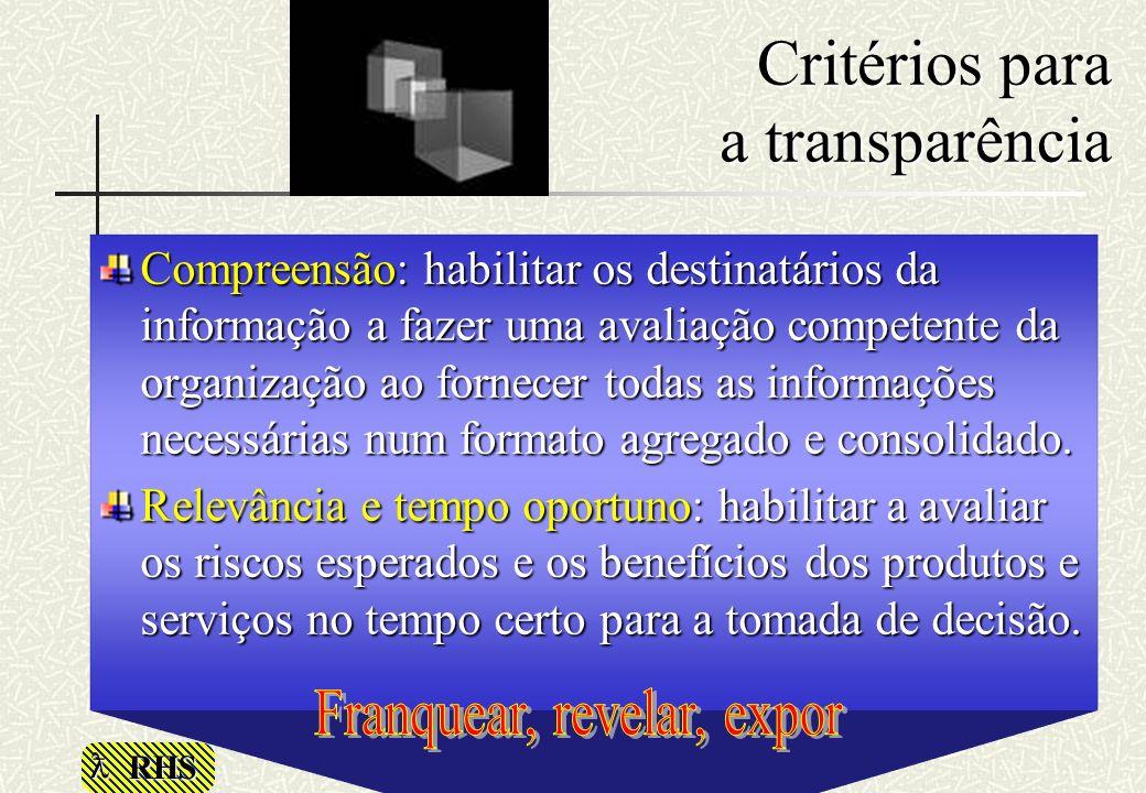 RHS Critérios para a transparência Compreensão: habilitar os destinatários da informação a fazer uma avaliação competente da organização ao fornecer t