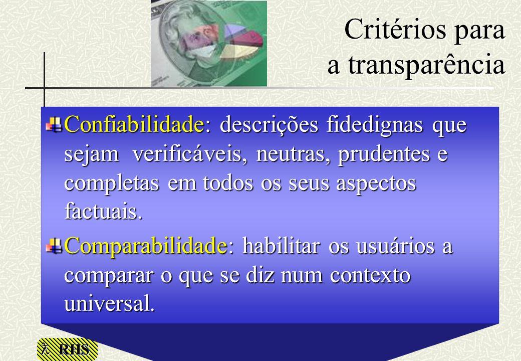 RHS Critérios para a transparência Confiabilidade: descrições fidedignas que sejam verificáveis, neutras, prudentes e completas em todos os seus aspec