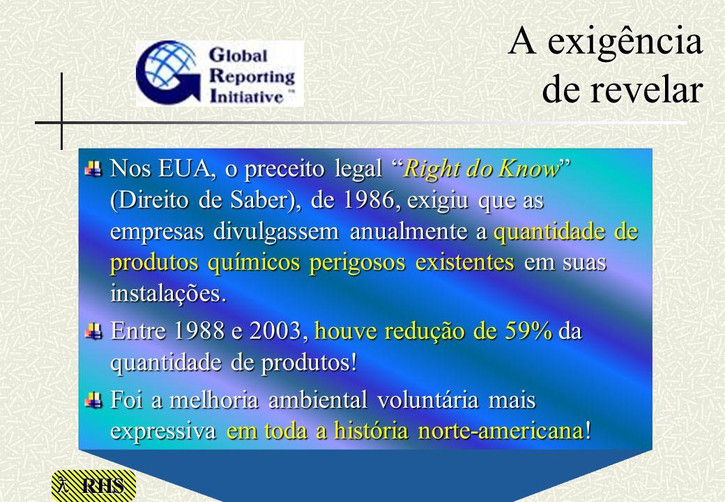 RHS A exigência de revelar Nos EUA, o preceito legal Right do Know (Direito de Saber), de 1986, exigiu que as empresas divulgassem anualmente a quanti