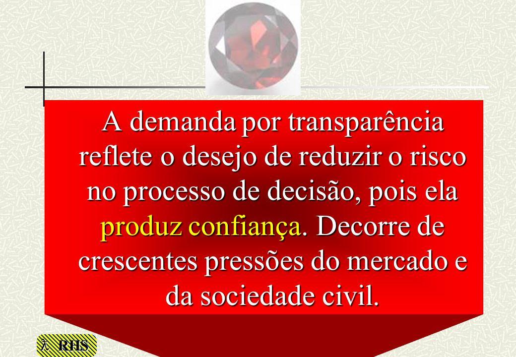 RHS A demanda por transparência reflete o desejo de reduzir o risco no processo de decisão, pois ela produz confiança. Decorre de crescentes pressões