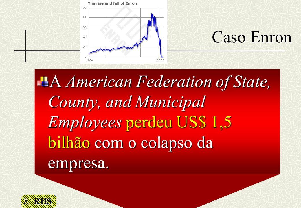 RHS Caso Enron A American Federation of State, County, and Municipal Employees perdeu US$ 1,5 bilhão com o colapso da empresa.