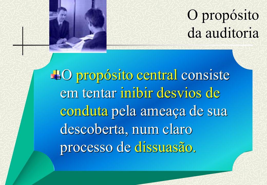 RHS O propósito da auditoria O propósito central consiste em tentar inibir desvios de conduta pela ameaça de sua descoberta, num claro processo de dis