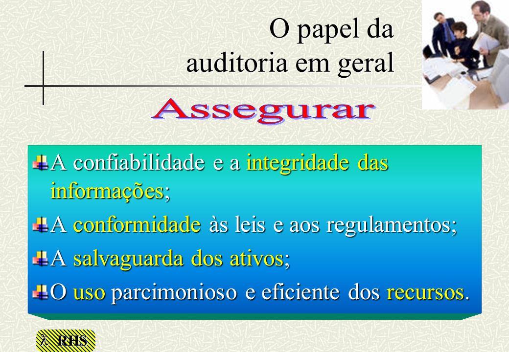 RHS O papel da auditoria em geral A confiabilidade e a integridade das informações; A conformidade às leis e aos regulamentos; A salvaguarda dos ativo
