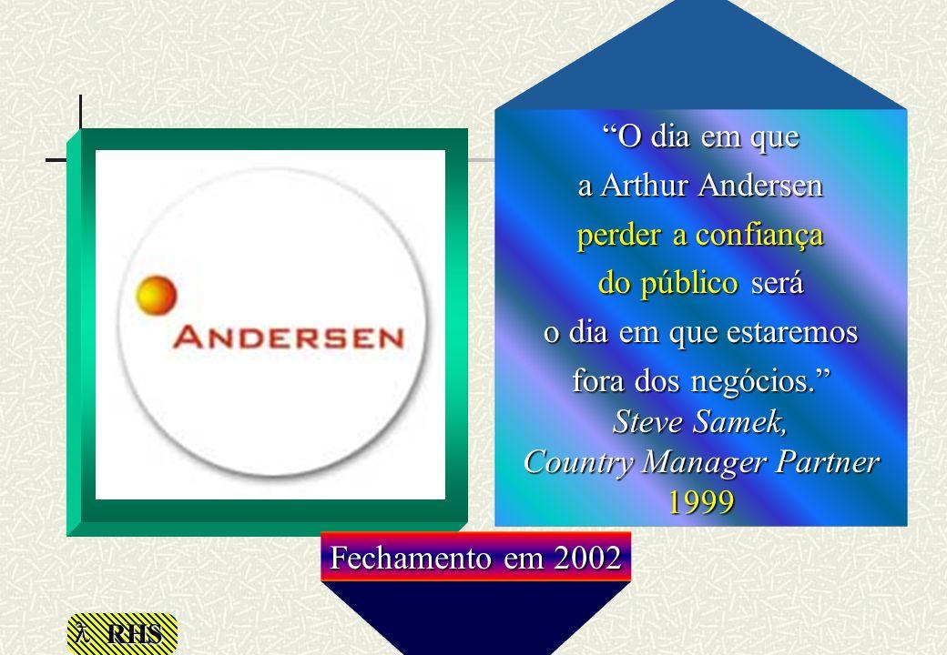 RHS Fechamento em 2002 O dia em que a Arthur Andersen perder a confiança do público será o dia em que estaremos fora dos negócios. Steve Samek, Countr