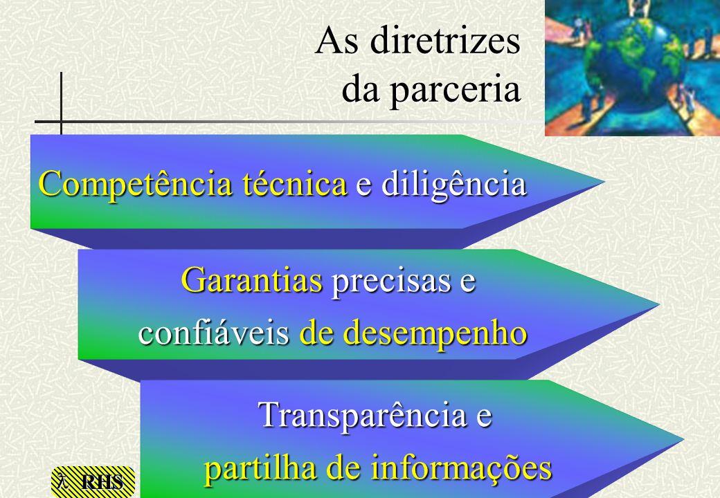 RHS Competência técnica e diligência Garantias precisas e confiáveis de desempenho Transparência e partilha de informações As diretrizes da parceria