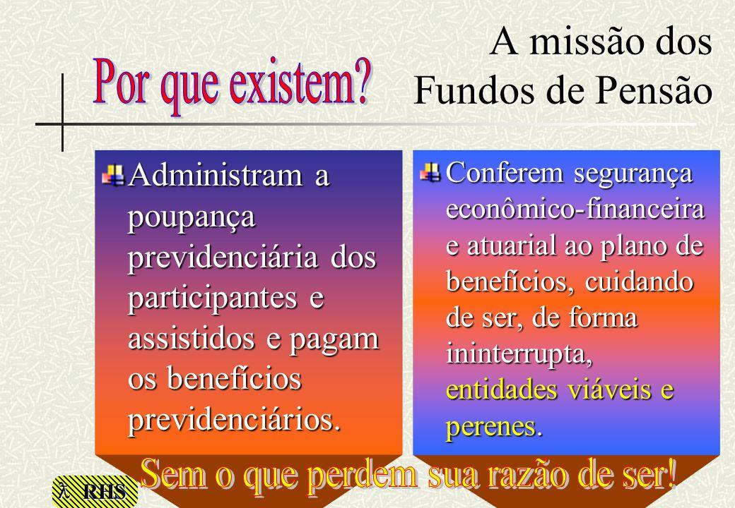 RHS A missão dos Fundos de Pensão Administram a poupança previdenciária dos participantes e assistidos e pagam os benefícios previdenciários. Conferem
