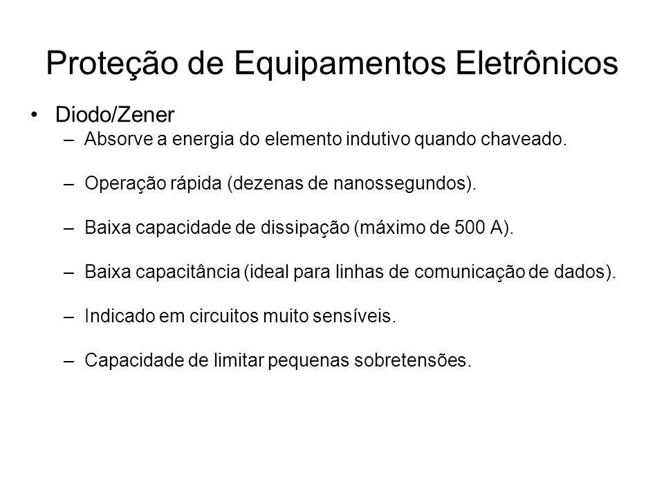 Diodo/Zener –Absorve a energia do elemento indutivo quando chaveado. –Operação rápida (dezenas de nanossegundos). –Baixa capacidade de dissipação (máx