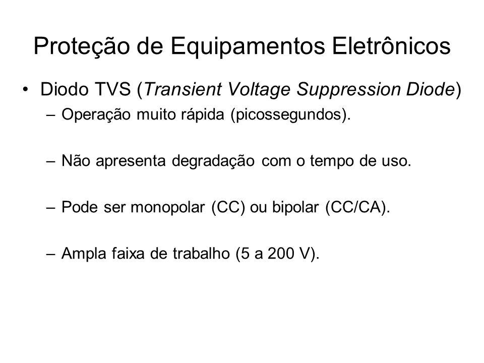 Diodo TVS (Transient Voltage Suppression Diode) –Operação muito rápida (picossegundos). –Não apresenta degradação com o tempo de uso. –Pode ser monopo