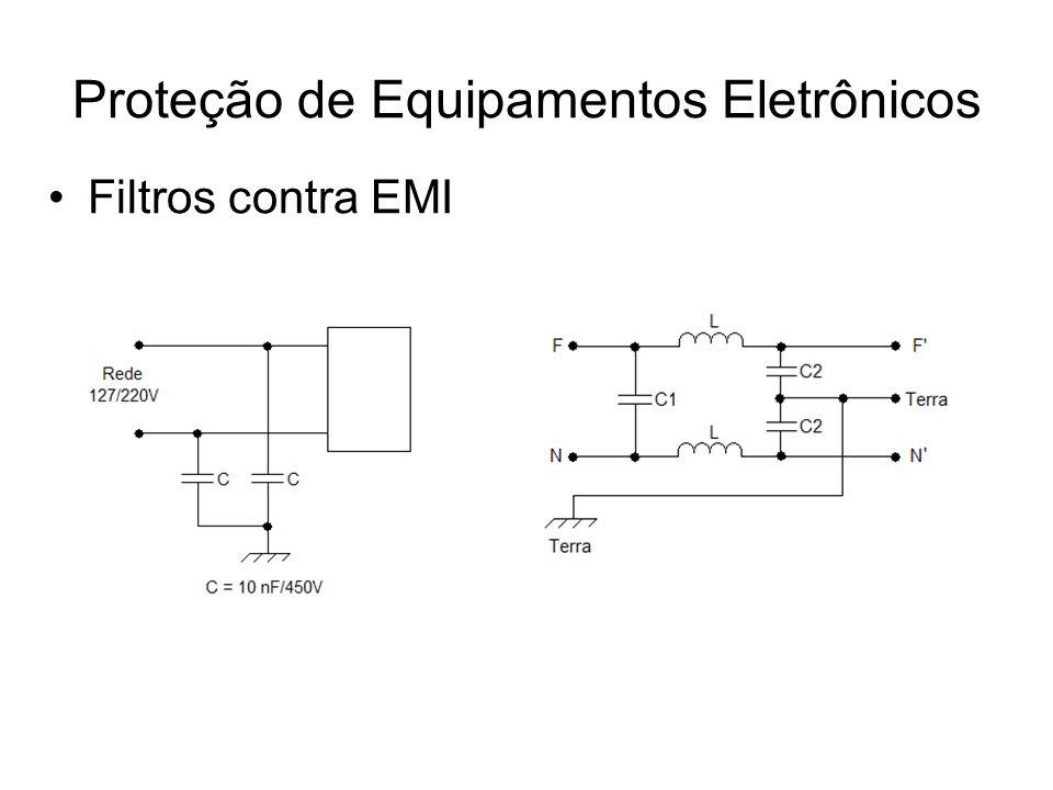 Filtros contra EMI Proteção de Equipamentos Eletrônicos
