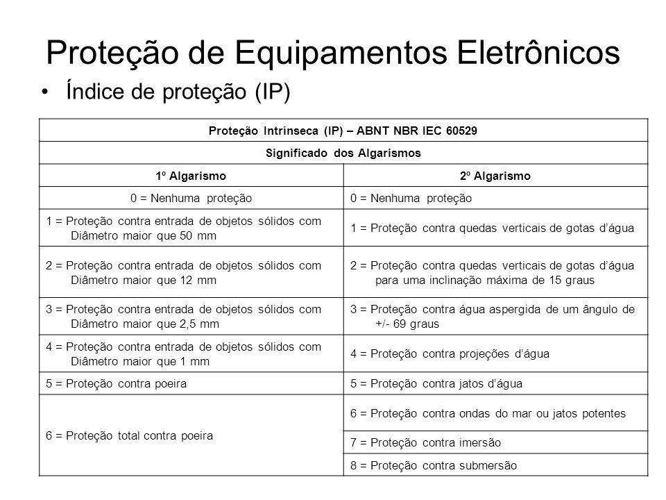 Índice de proteção (IP) Proteção Intrínseca (IP) – ABNT NBR IEC 60529 Significado dos Algarismos 1º Algarismo2º Algarismo 0 = Nenhuma proteção 1 = Pro