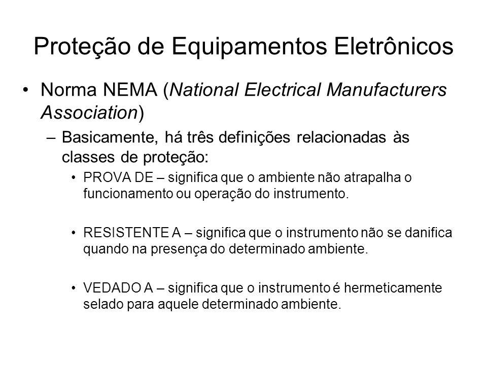 Norma NEMA (National Electrical Manufacturers Association) –Basicamente, há três definições relacionadas às classes de proteção: PROVA DE – significa