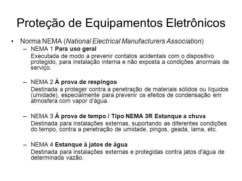 Norma NEMA (National Electrical Manufacturers Association) –NEMA 1 Para uso geral Executada de modo a prevenir contatos acidentais com o dispositivo p