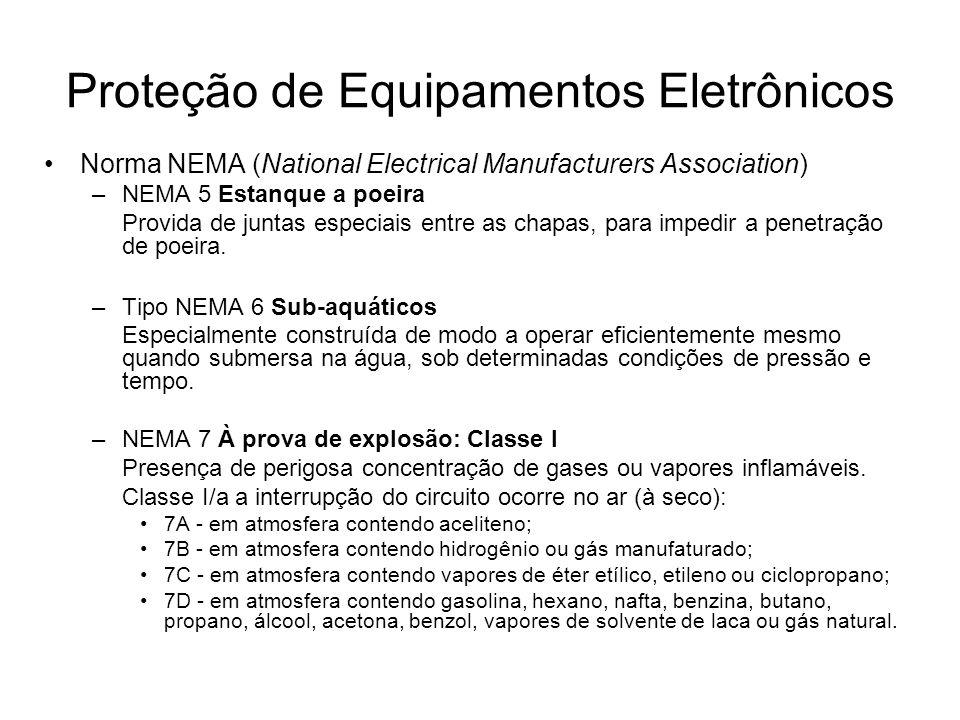 Norma NEMA (National Electrical Manufacturers Association) –NEMA 5 Estanque a poeira Provida de juntas especiais entre as chapas, para impedir a penet