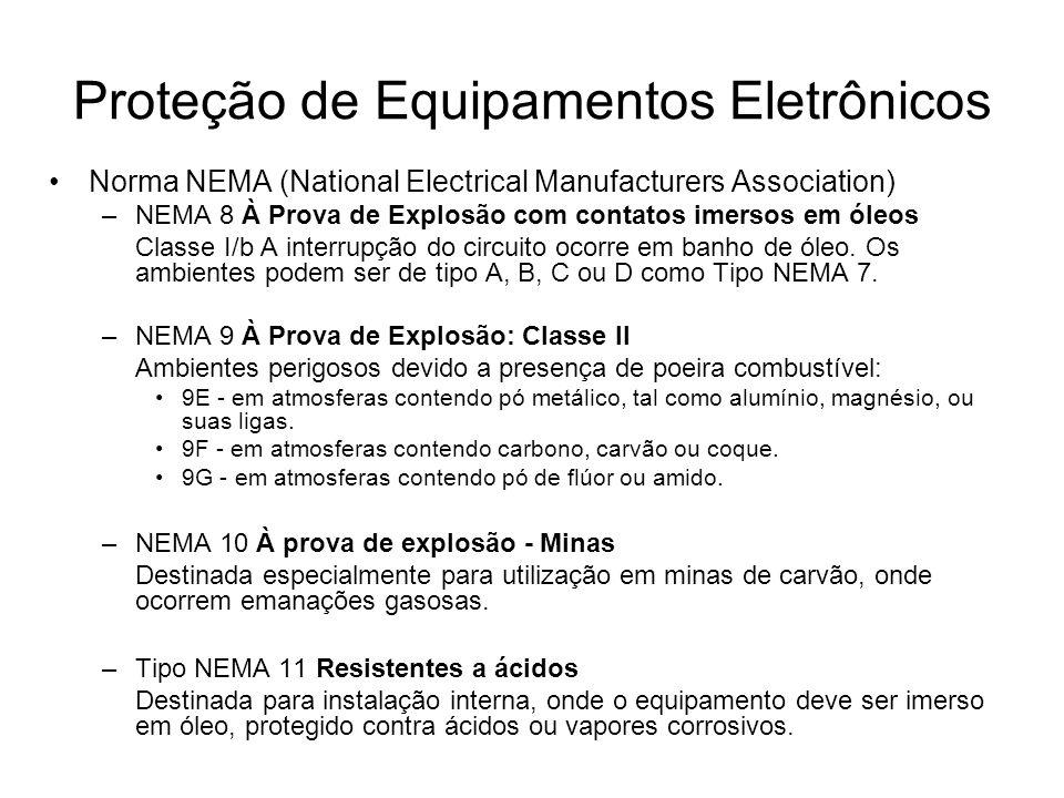 Norma NEMA (National Electrical Manufacturers Association) –NEMA 8 À Prova de Explosão com contatos imersos em óleos Classe I/b A interrupção do circu