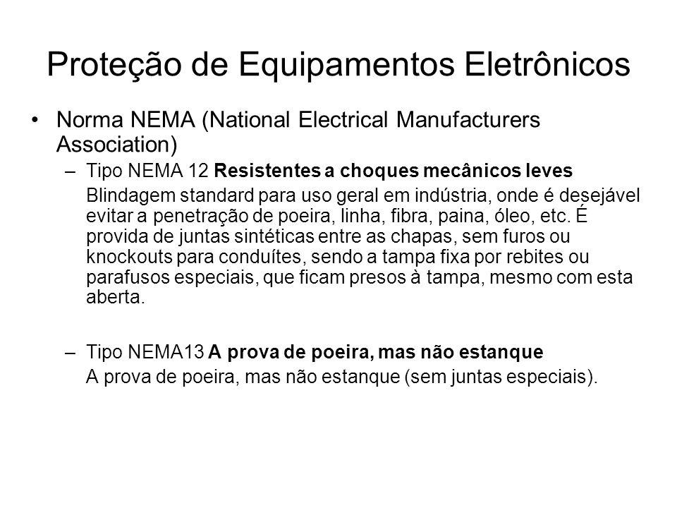 Norma NEMA (National Electrical Manufacturers Association) –Tipo NEMA 12 Resistentes a choques mecânicos leves Blindagem standard para uso geral em in